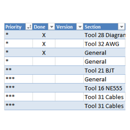 Network Toolbox Manuals